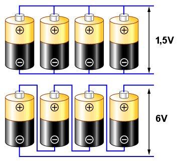 Jak działa bateria? Połączenie baterii