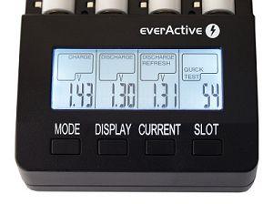 everactive nc-3000